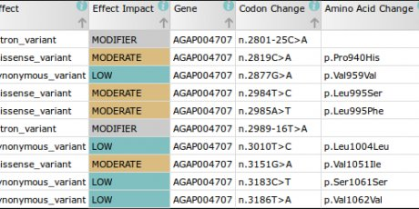 Screen capture from the Ag1000G web application, showing some of the Vsgc variants.